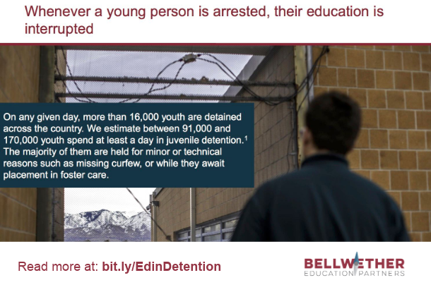 Slide from Bellwether Education Partners March 2020 publication Educating Youth in Short-Term Detention
